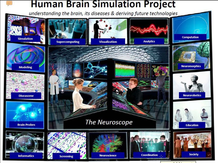 Brain Control Center (Mind control)